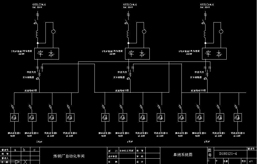 炼钢厂自动化单线系统车间图软件v单线应力绘制用那个曲线图片