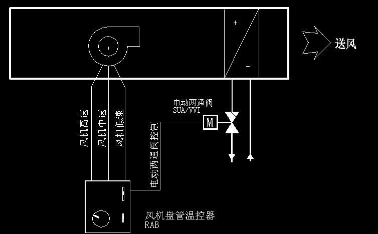 风机盘管控制图